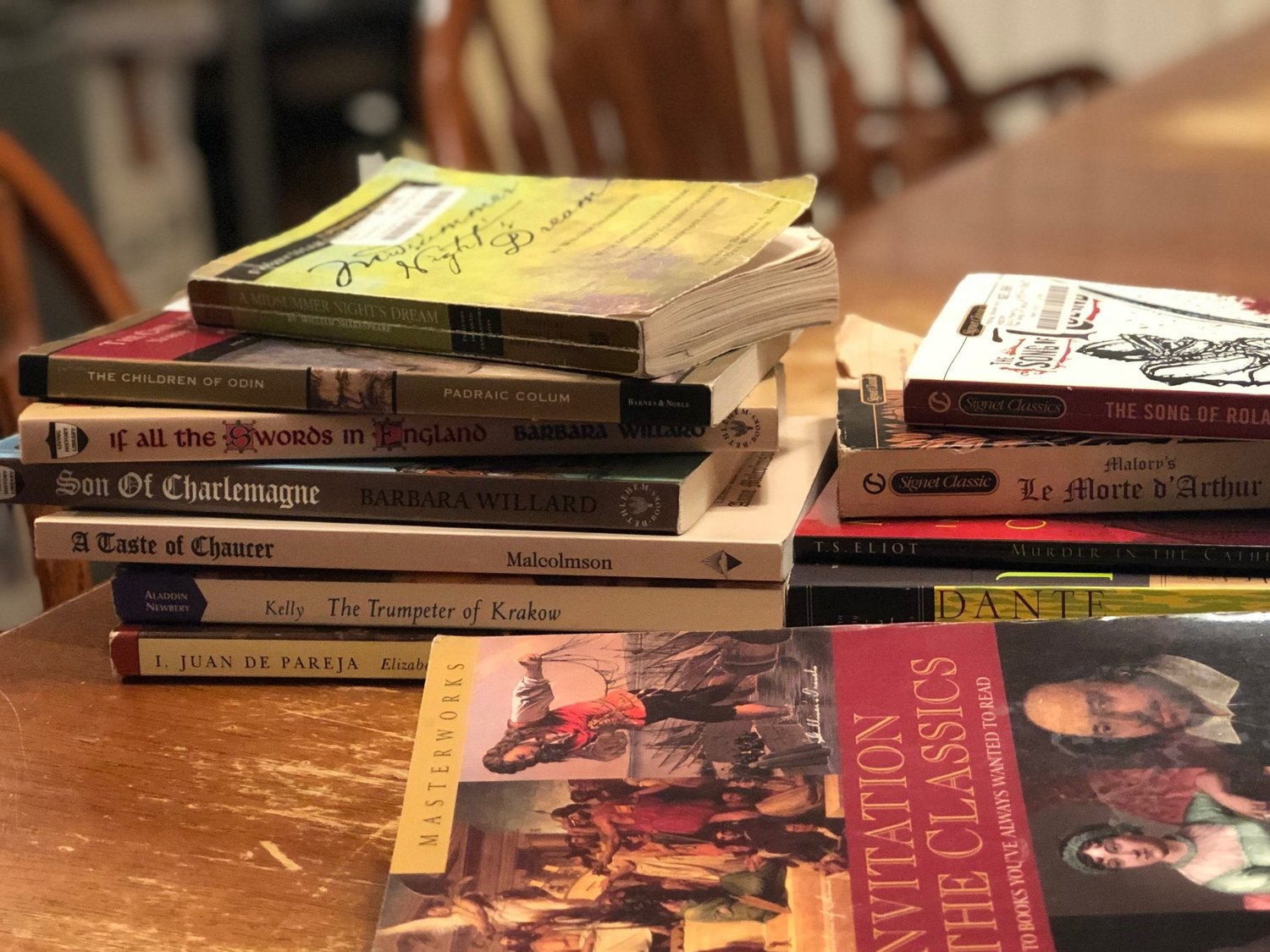 Book List 2019 — Aquinas Learning