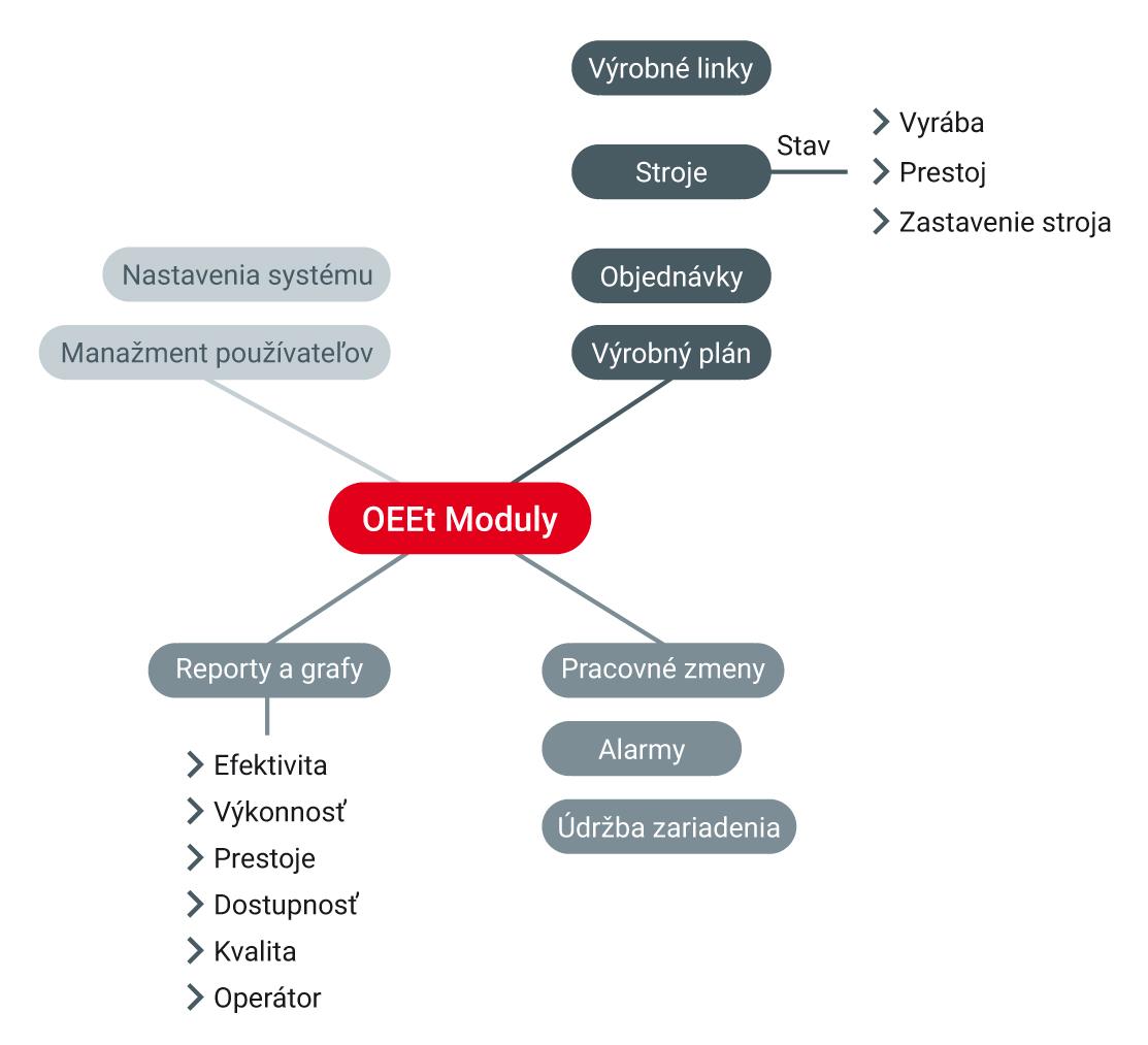 M2Ms-PL-OEE-img.jpg