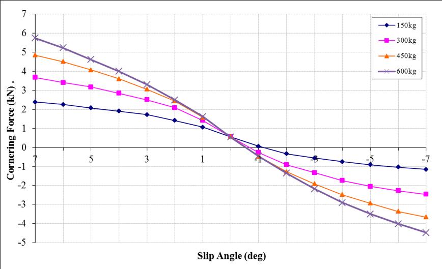 Slip-Angle.png
