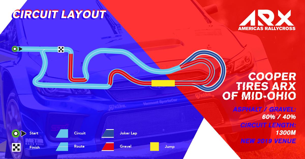 ARX_Mid-Ohio_Circuit.jpg