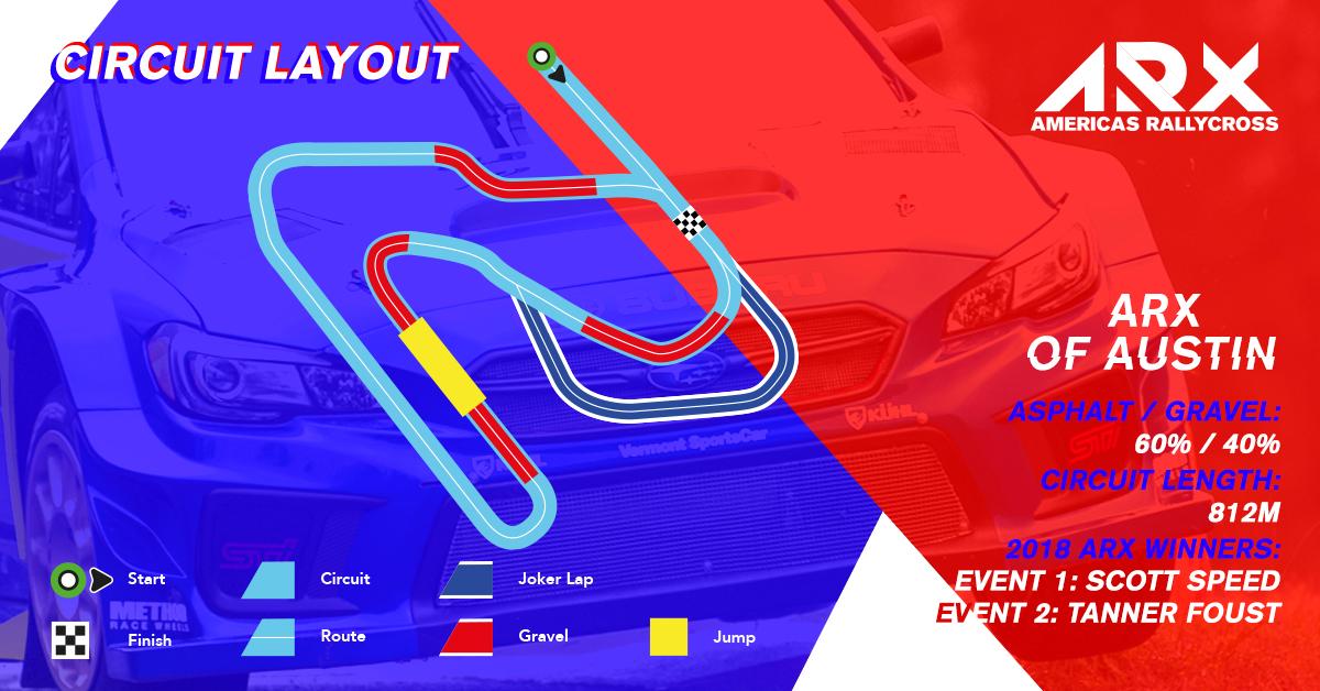 ARX_Austin_Circuit.jpg