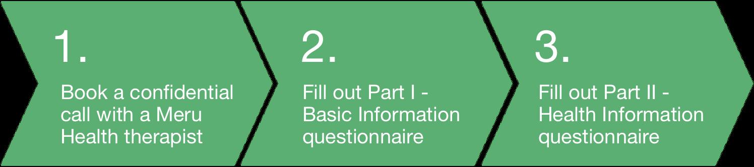 Call_Intake_Process.png