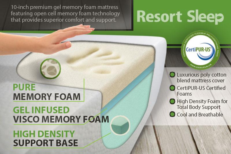 Resort-Sleep-cutaway-CertiPUR-ELITE-800-no-dimnsn.jpg