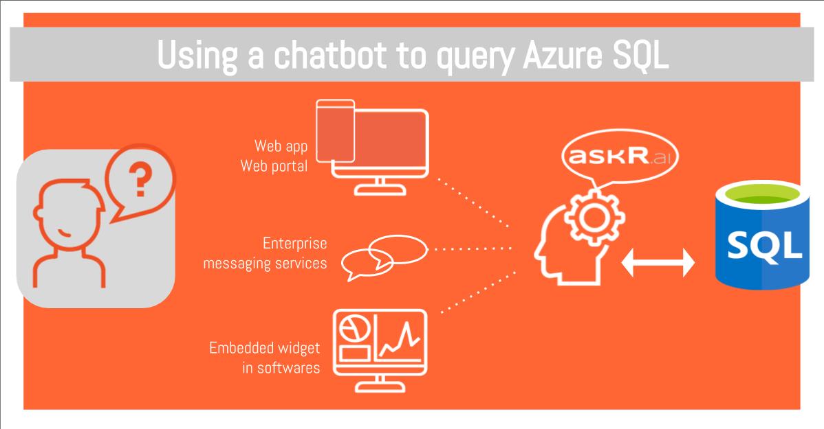 Un chatbot compatible avec AzureSQL représente pour un nombre d'utilisateurs illimité une nouvelle manière d'interagir avec une base de données.