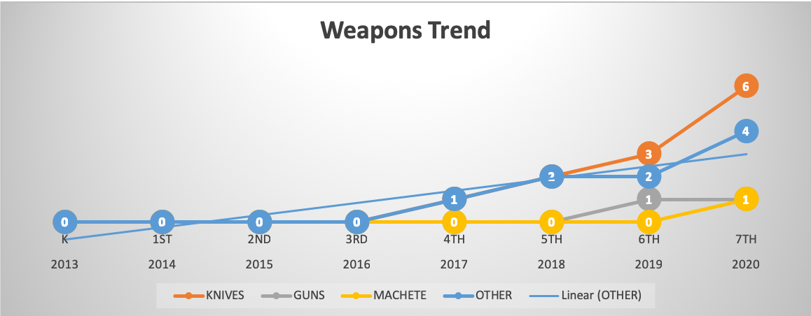 wep trend.png