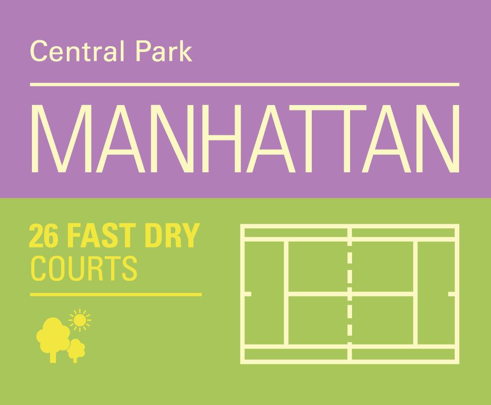 Manhattan colors represents Wimbledon