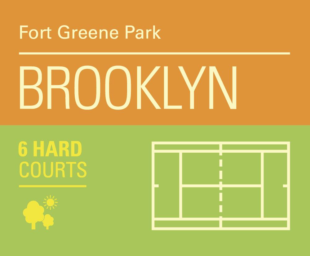 Brooklyn color represnets Roland Garros
