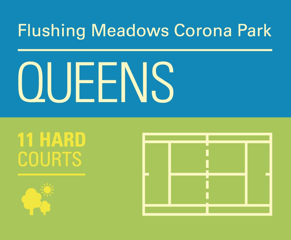 Queens colors represents U.S. Open