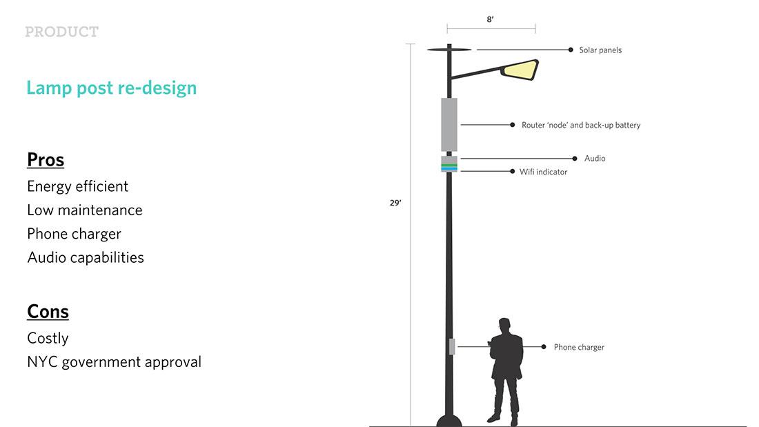 thesis-lamppost.jpg