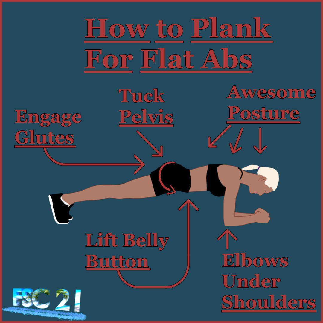 The perfect plank exercise - The plank exercise works the ABS really well, but a perfect plank works them even better