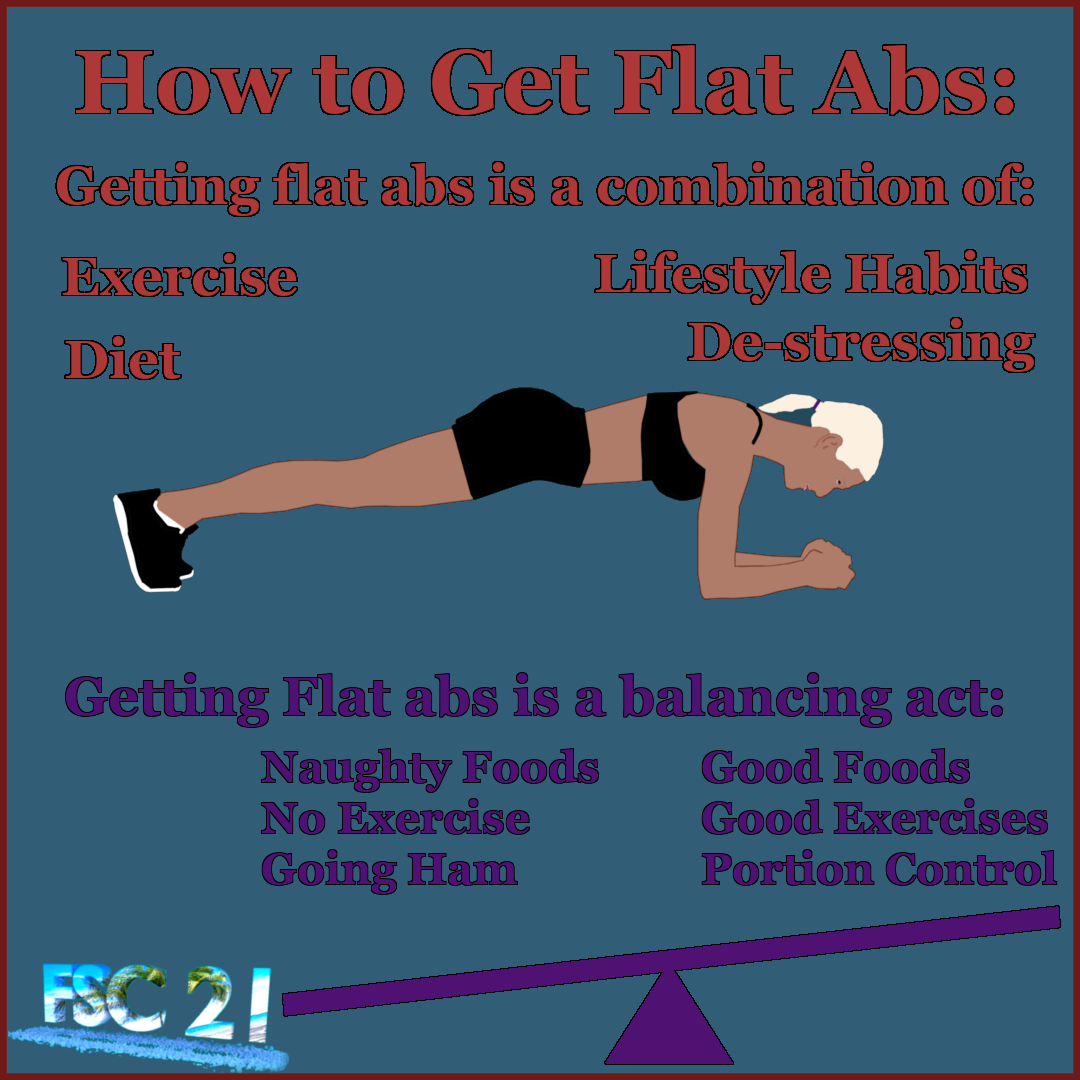 How to get flat abs - It's a balancing act