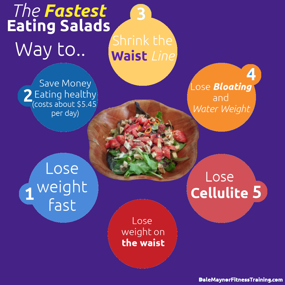 Eating salads fastest way to .png