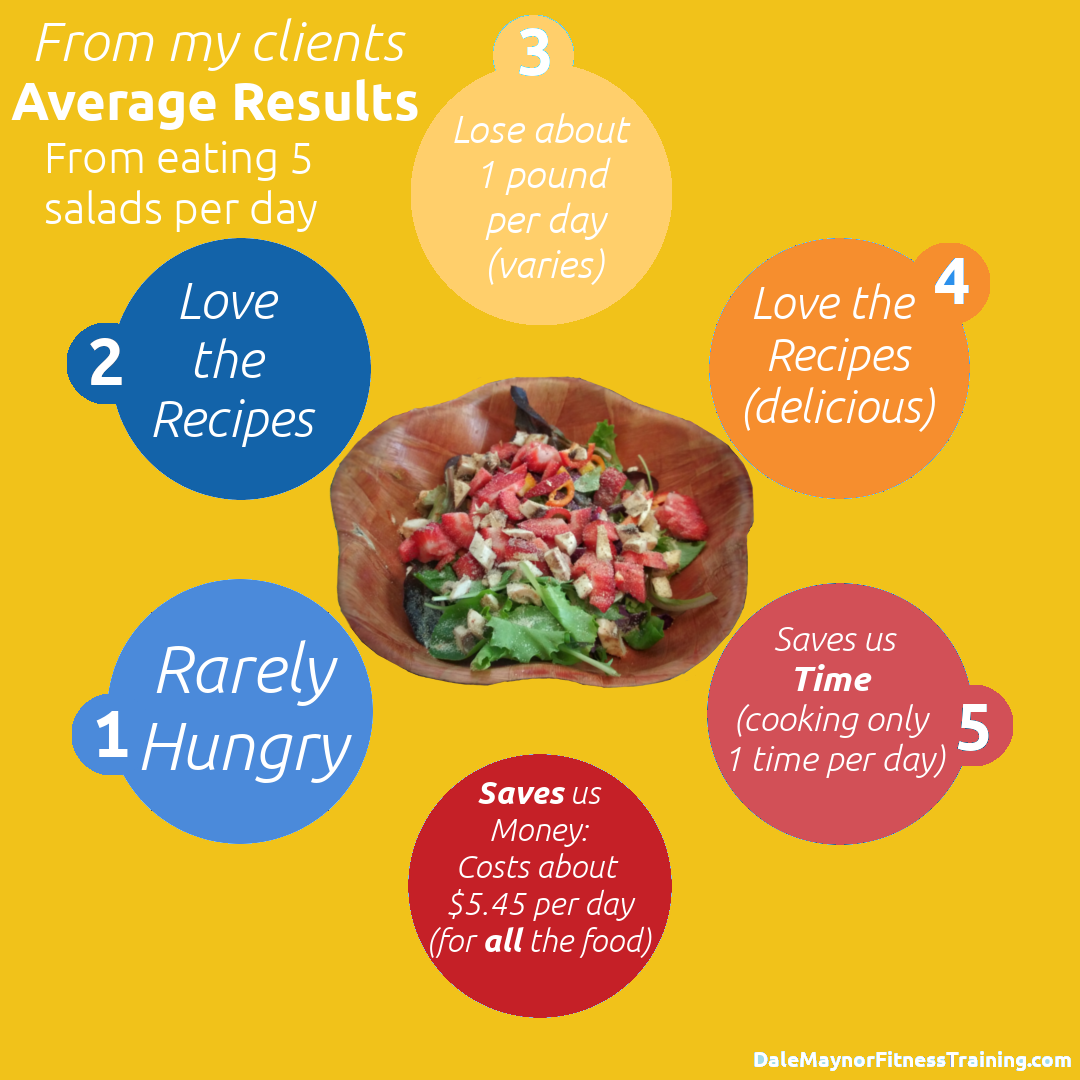 Average results from eating 5 salads per day.png