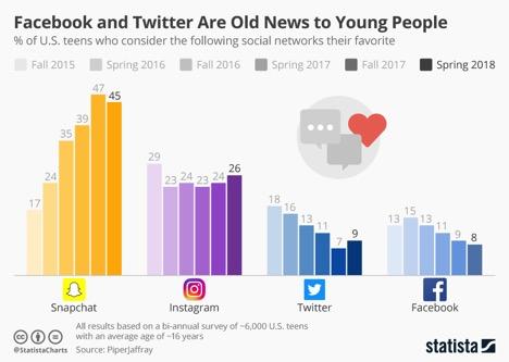 Teen Social Media.jpg