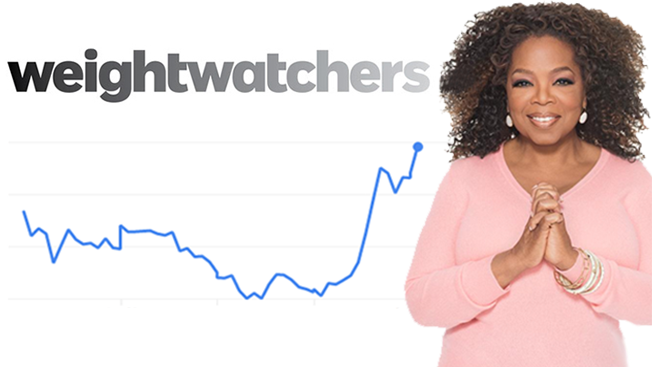 Weight-Watchers-Oprah.png