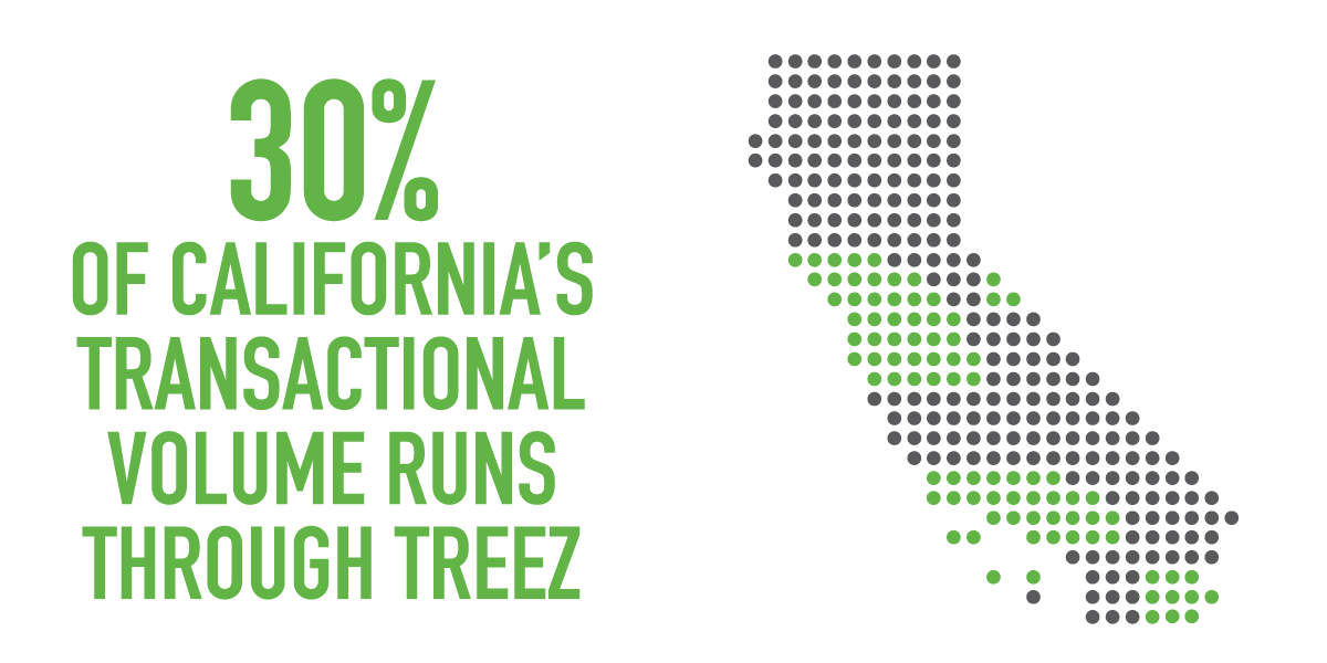 How treez conquered California -