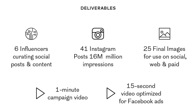 Deliverables-MVMT.png