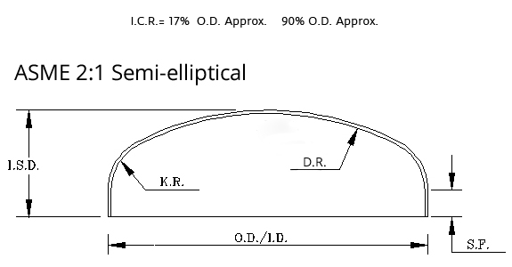 """ASME 2:1 Semi-Elliptical - """"Hot Formed""""Diameter: 6 5/8″ OD to 72″ ODThickness: up to 3″ NOM""""Cold Formed""""Diameter: up to 192″Thickness: up to 1-1/4″ NOM"""