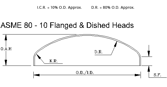 ASME 80 – 10Flanged & Dished Heads - Diameter: up to 204″Thickness: 10 GA – up to 1-1/4″ NOM