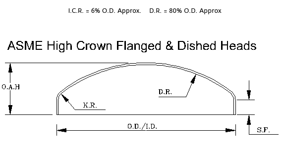 ASME High CrownFlanged & Dished - Diameter: up to 204″ x up to 1 3/8″ NOMThickness: 10 GA – up to 1-1/4″ NOM