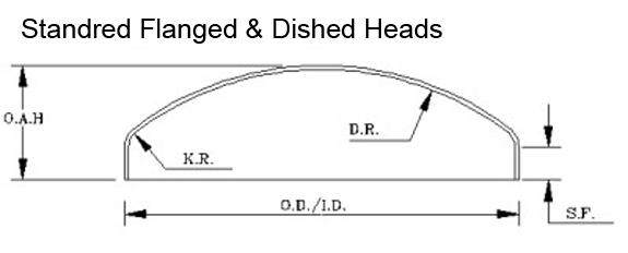 StandardFlanged & Dished Heads - Diameter: 10″ – 204″Thickness: 10 GA – 1-1/4″ NOM