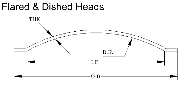 Flared & Dished - Diameter: 6″ – 96″Thickness: 10 GA – 2