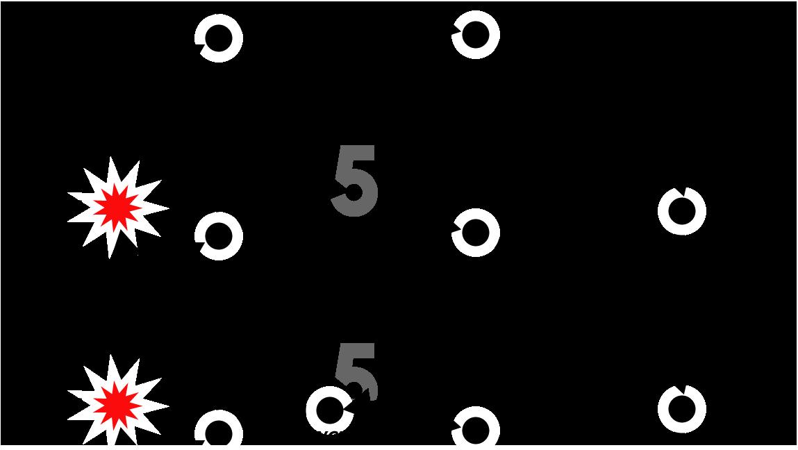 5stagesdev.png