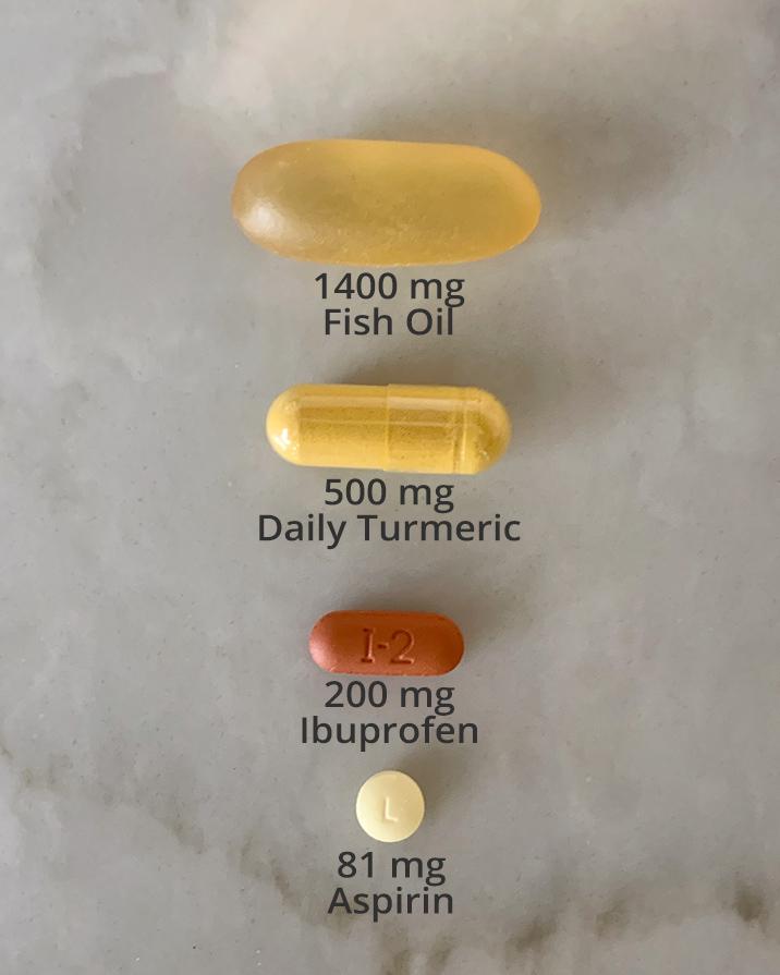 Pill Size Comparison