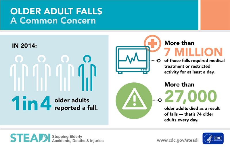 falls_common_concern-800x512.jpg