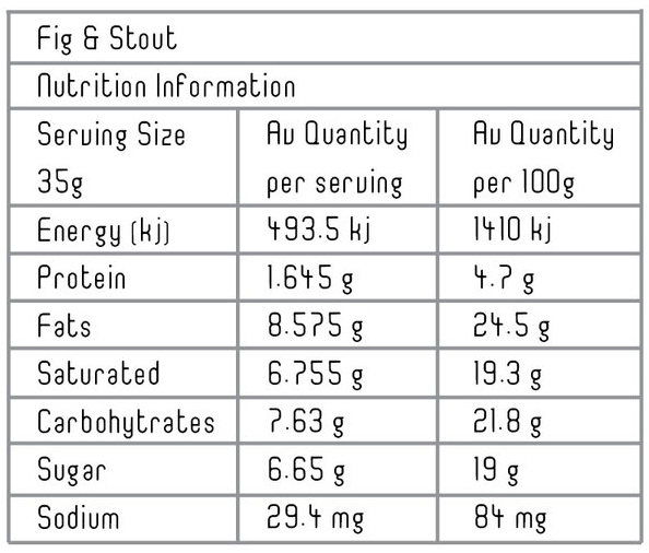 Fig+&+Stout Table.jpg