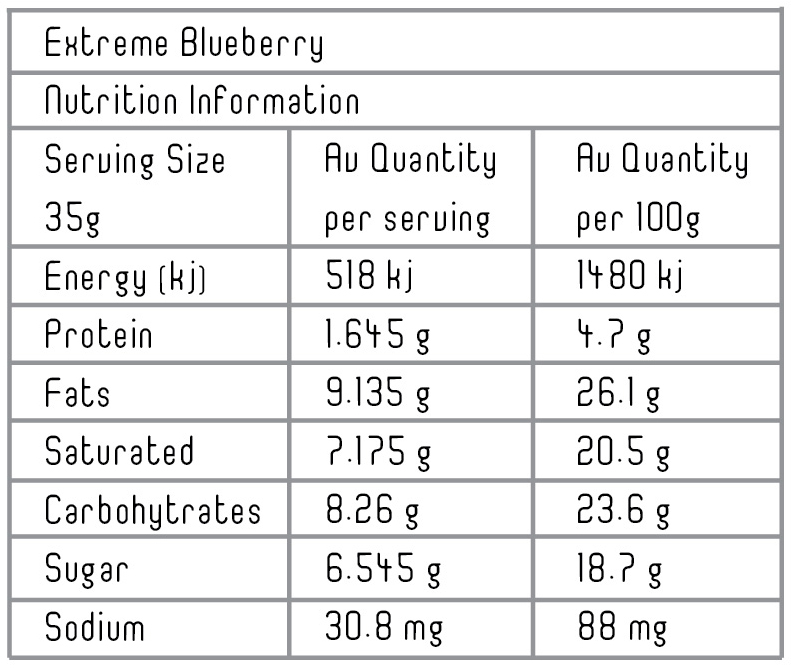 Extreme+Blueberry Table.jpg