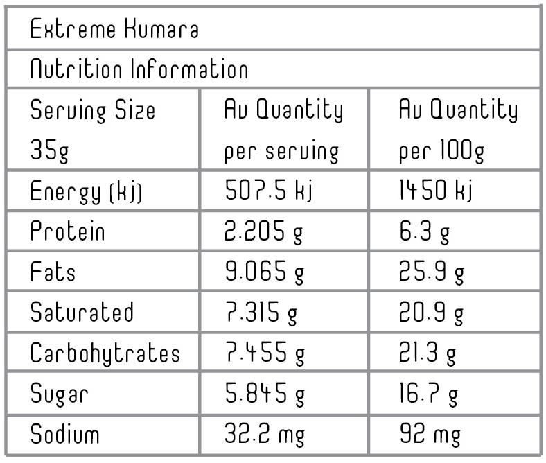 Extreme+Kumara Table.jpg