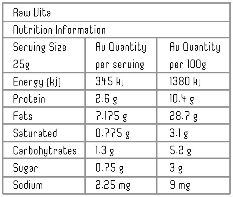 Raw+Vita Table.jpg