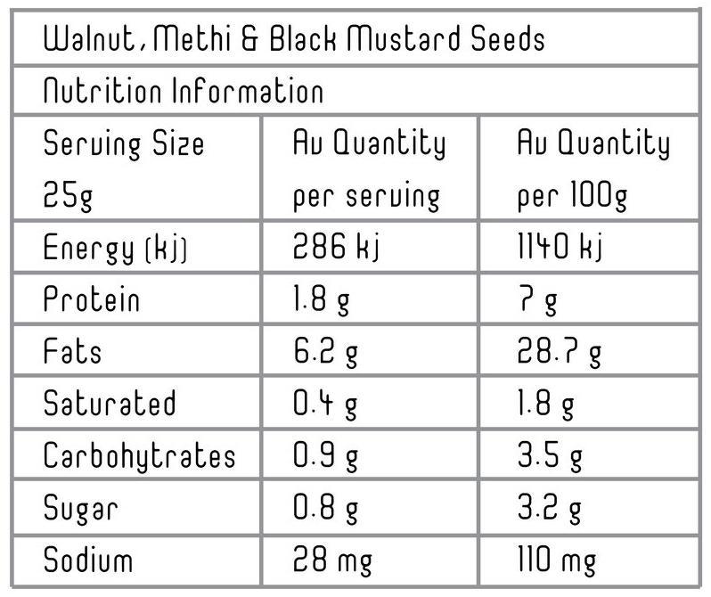 Walnut,+Methi+&+Black+Mustard+Seeds Table.jpg