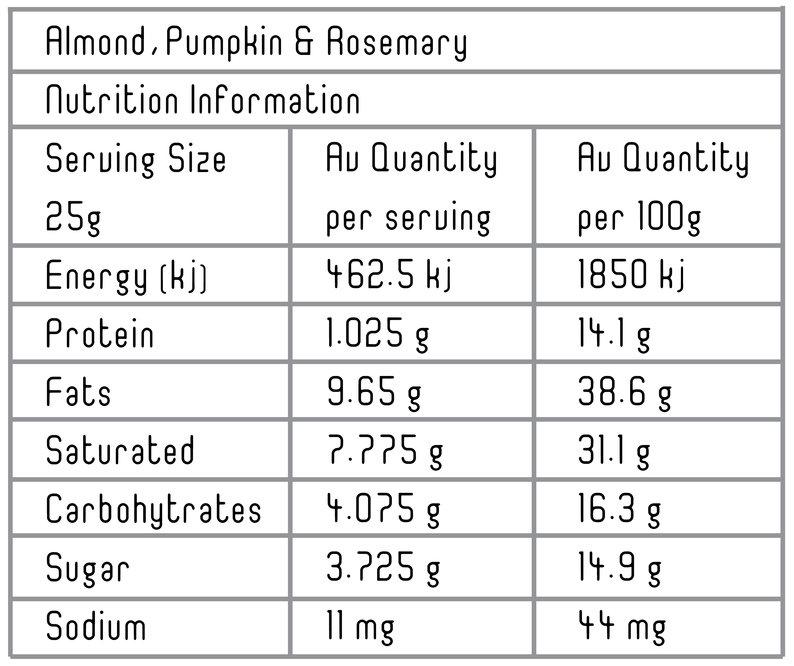 Almond,+Pumpkin+&+Rosemary Table.jpg