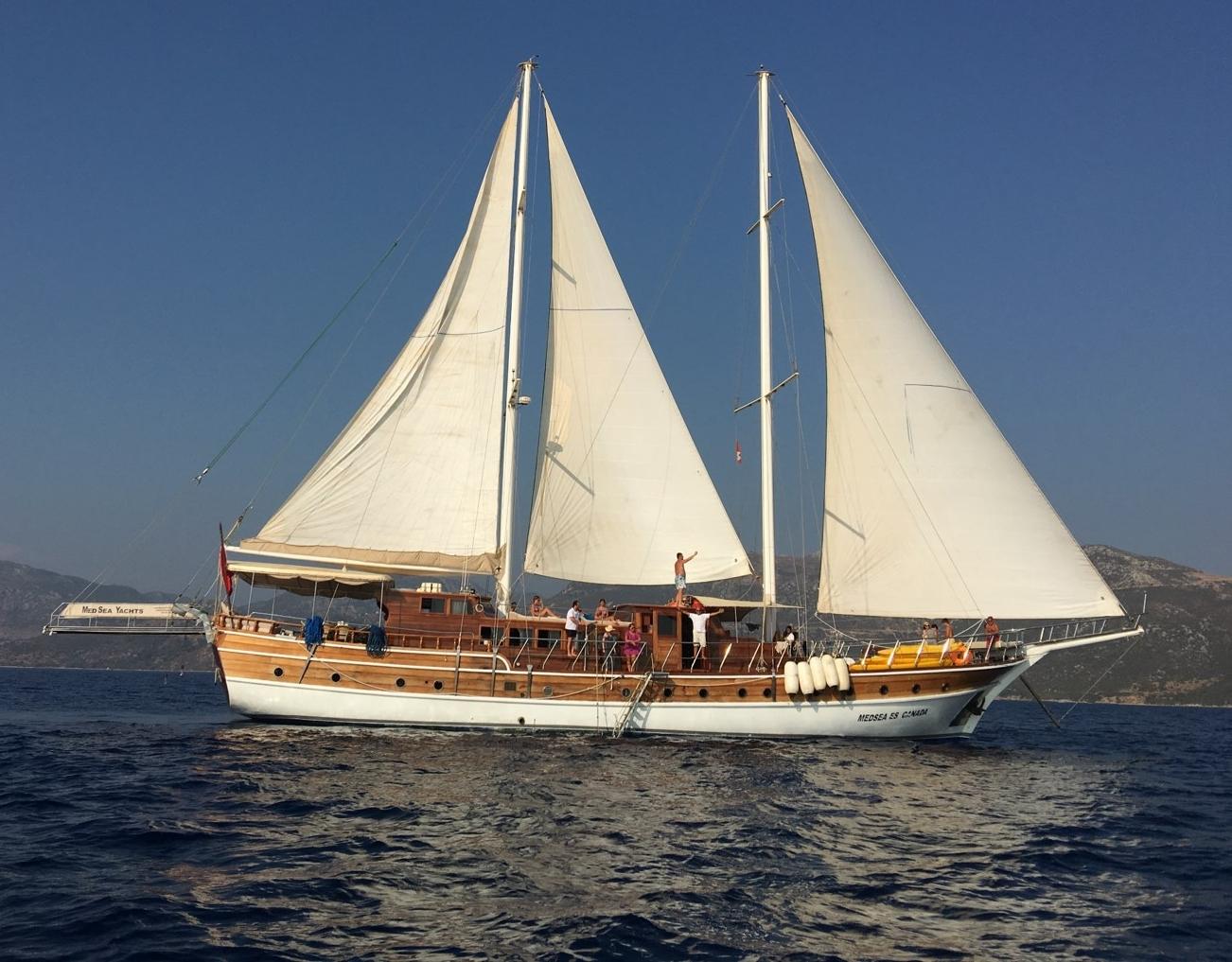 All Sails ES Canada.jpg