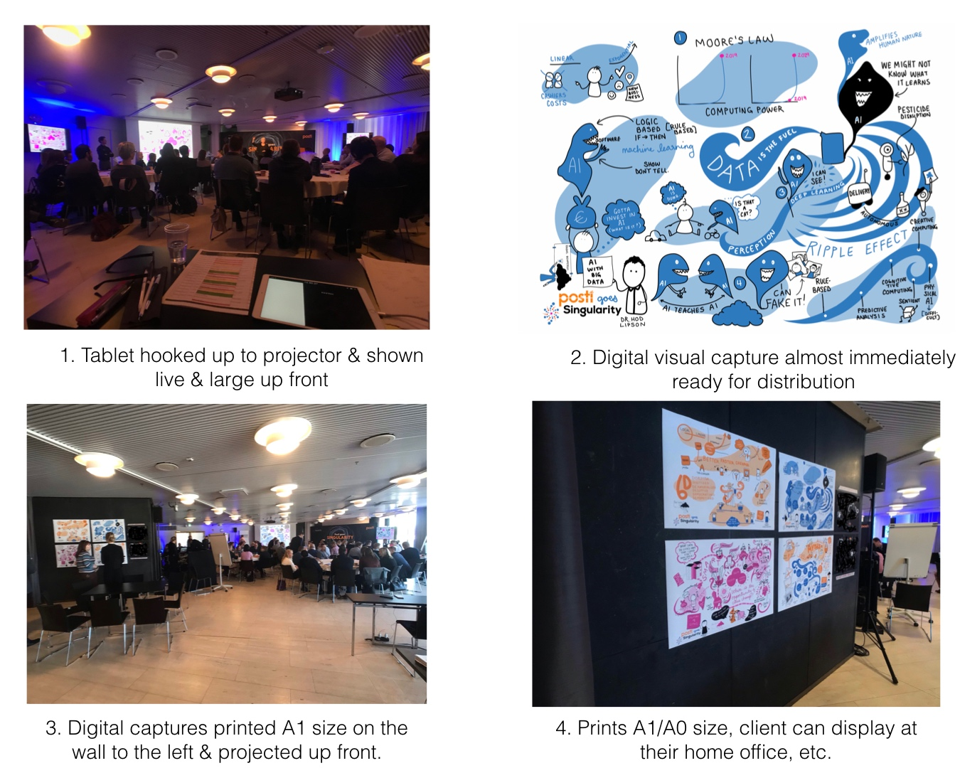 This is an example from a multiday event with The Finnish Post & Singularity University