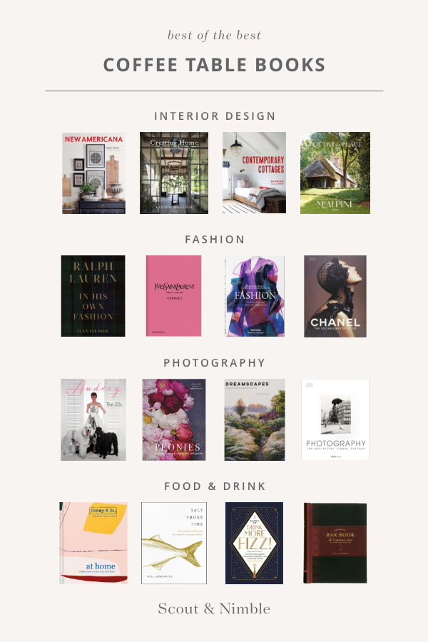 INTERIOR-DESIGN-FASHION-PHOTOGRAPHY-FOOD-DRINK-KITCHEN-COFFEE-TABLE-BOOKS-COFFEE-TABLE-STYLING.png
