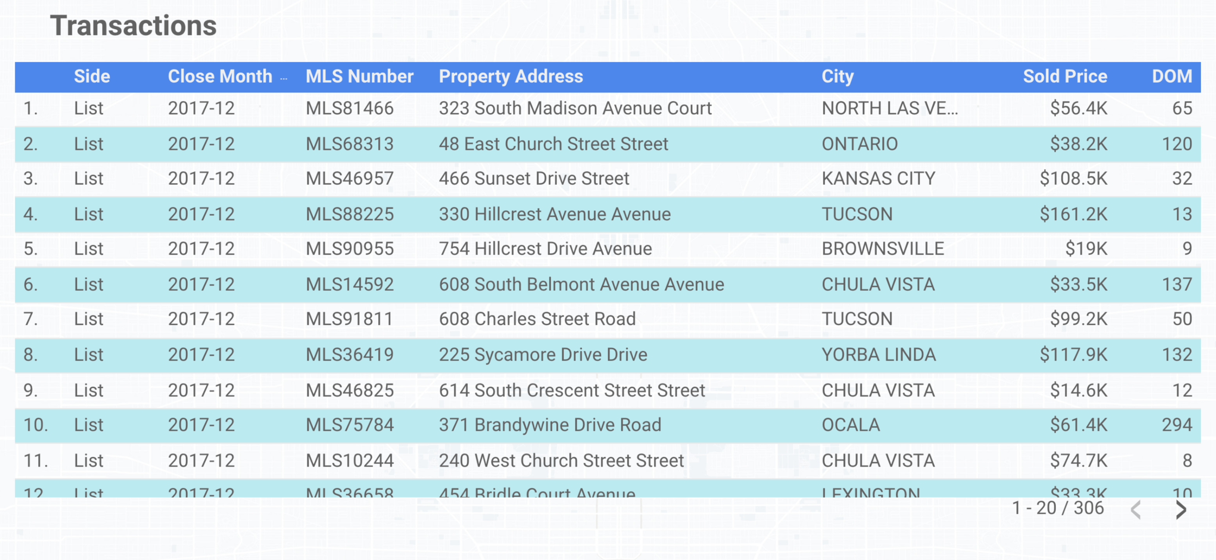 Agent Transactions List