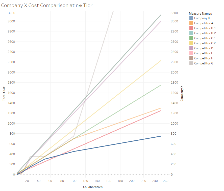 Competitor Pricing Analysis.png