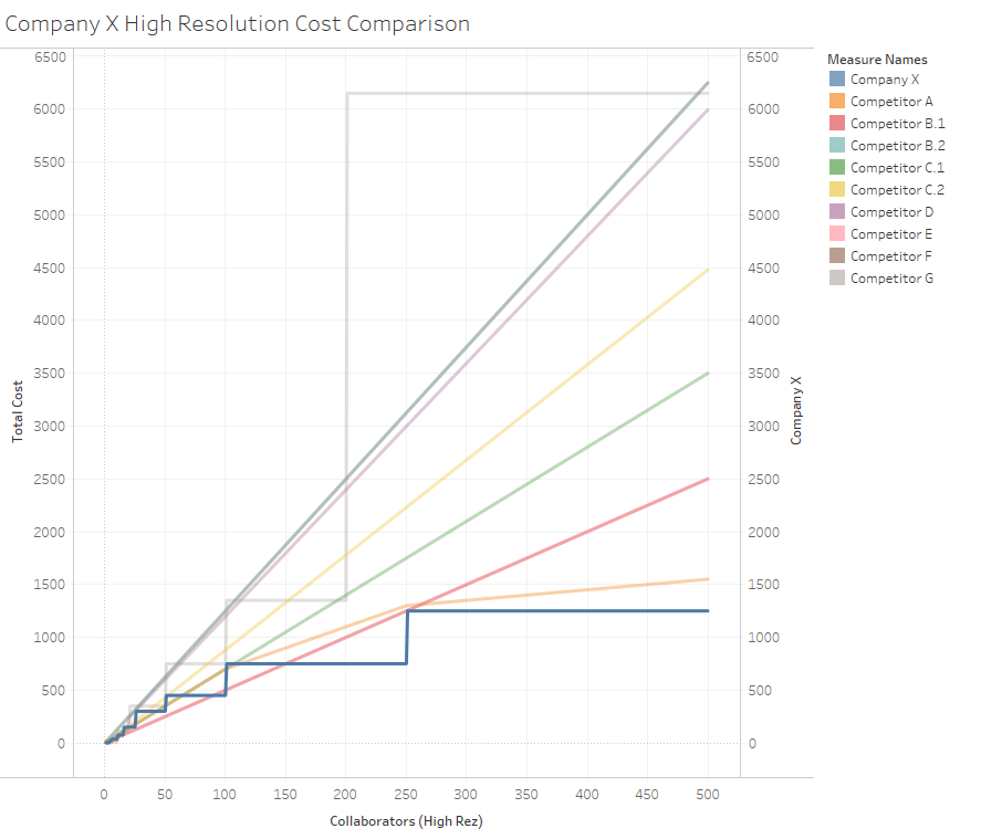 Competitor Pricing Analysis (2).png