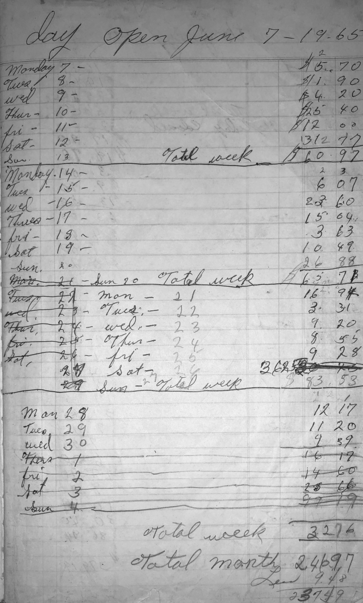 Our first month! Who knew you could get so rich fixing old shoes in 1965?