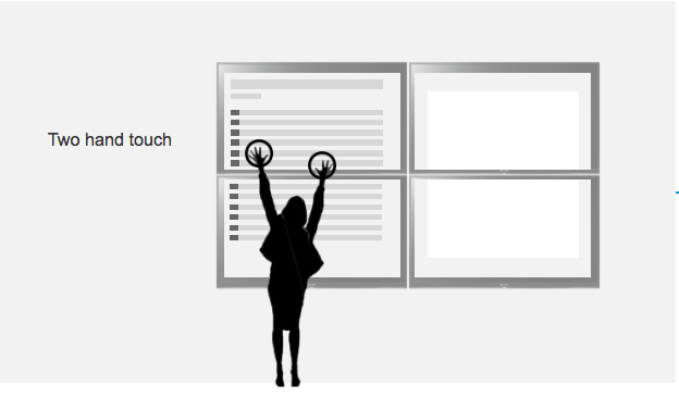 Two hand touch to signal interaction intent.