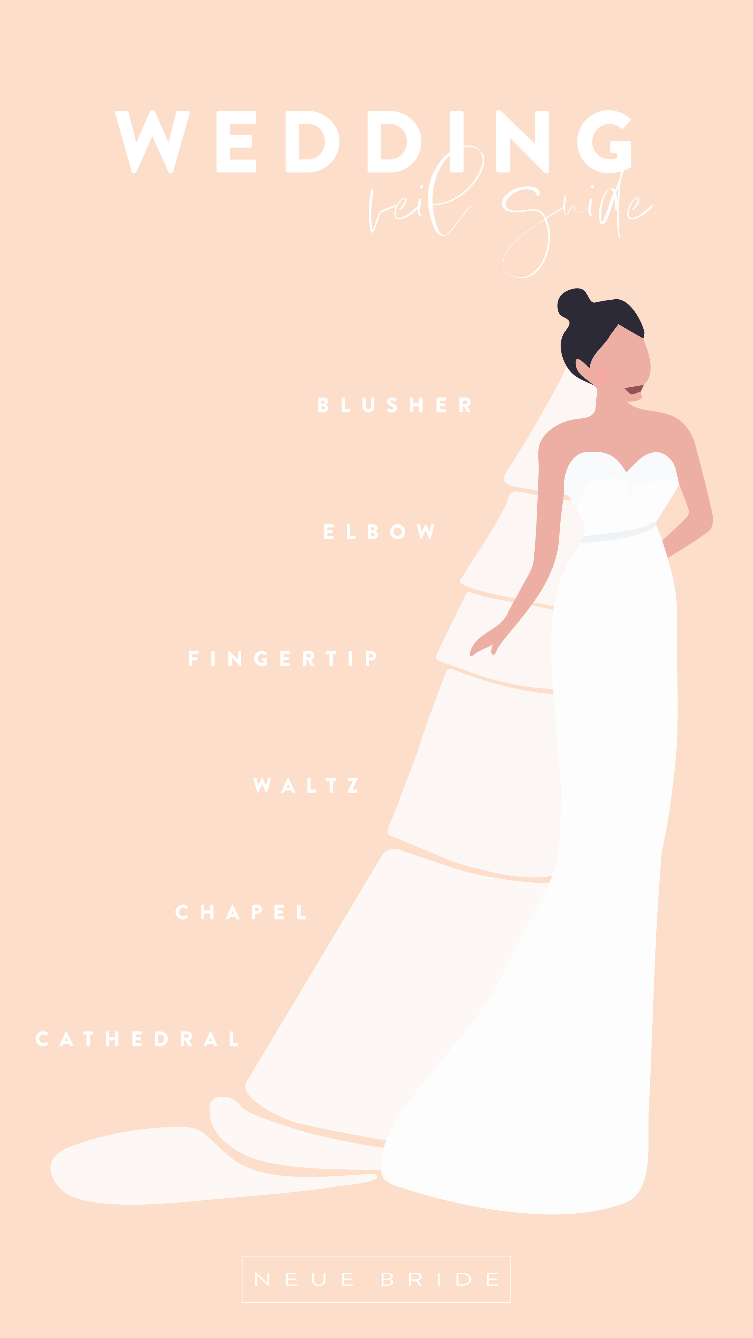 How to choose the right style wedding veil for your dress   Neue Bride Guide How To Choose Your Wedding Veil