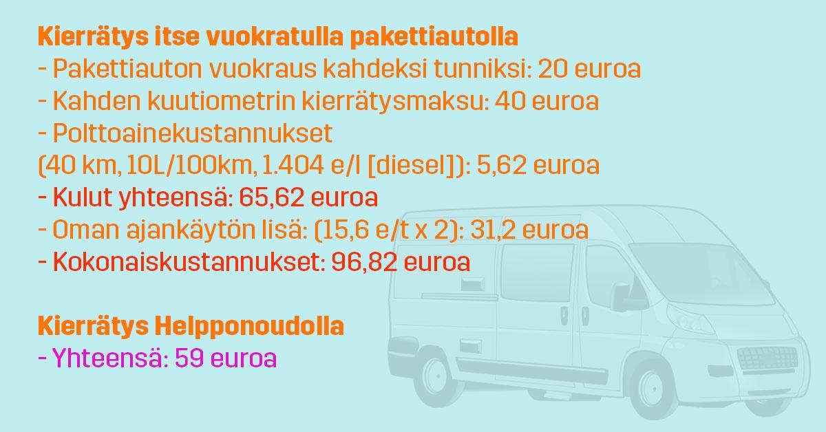 Kierrätyskustannukset_Helpponouto.jpg