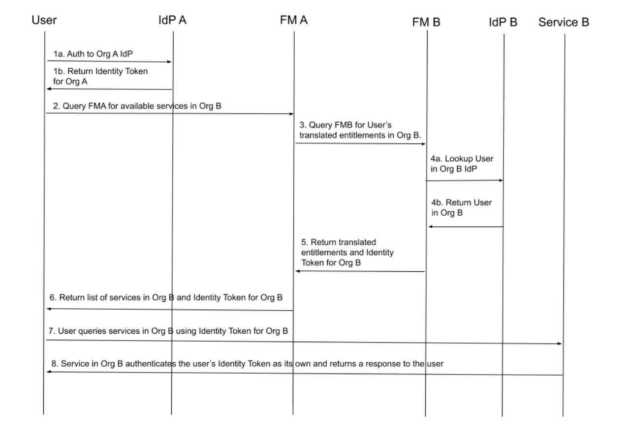 Blog Post Figure 1.png