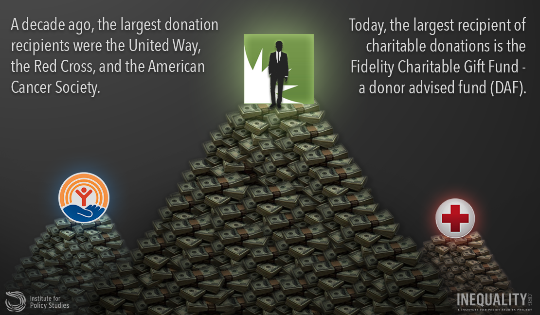 180911 DAFs Inequality org image.png