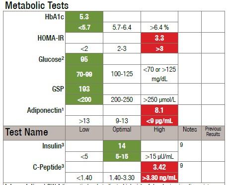 BH Metabolic.jpg