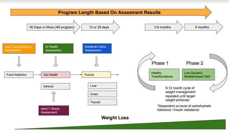LSW Program.jpg