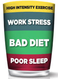 stress cup.png